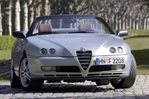 Car specs and fuel consumption for Alfa Romeo Spider 916