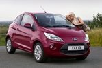Car specs and fuel consumption for Ford Ka 2- series