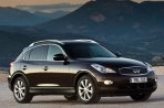 Car specs and fuel consumption for Infiniti EX EX