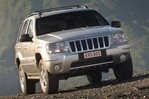Car specs and fuel consumption for Jeep Grand Cherokee 2- series