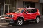 Car specs and fuel consumption for Jeep Renegade Renegade