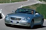 Car specs and fuel consumption for Lexus SC SC