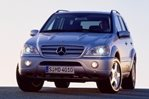 Car specs and fuel consumption for Mercedes ML (W163)