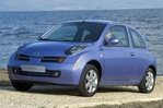 Car specs and fuel consumption for Nissan Micra 3- series (K12)