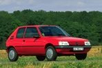 Car specs and fuel consumption for Peugeot 205 2- series