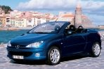 Car specs and fuel consumption for Peugeot 206 206- Cabrio