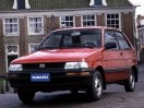 Car specs and fuel consumption for Subaru Justy 1- series