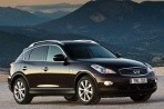 Car specs and fuel consumption for Infiniti EX