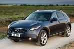 Car specs and fuel consumption for Infiniti FX