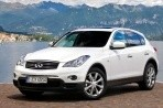 Car specs and fuel consumption for Infiniti QX50
