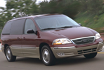 Car specs and fuel consumption for Ford Windstar