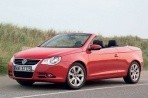 Car specs and fuel consumption for Volkswagen Eos