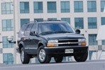 Car specs and fuel consumption for Chevrolet Blazer