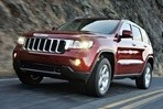 Car specs and fuel consumption for Jeep Grand Cherokee